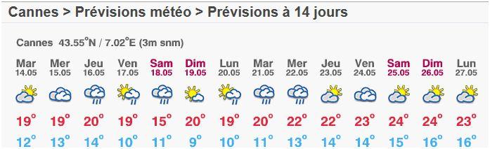 meteo-cannes cinéma dans Festival de Cannes